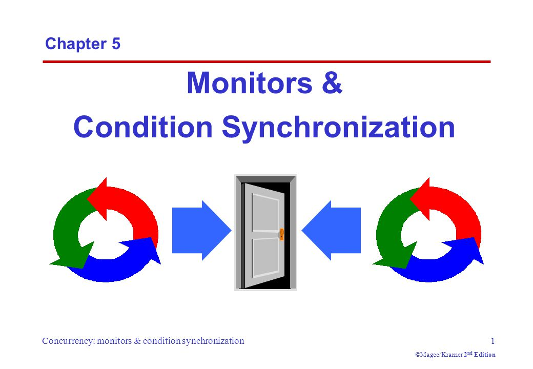 Concurrency: monitors & condition synchronization1 ©Magee/Kramer 2 nd Edition Chapter 5 Monitors & Condition Synchronization