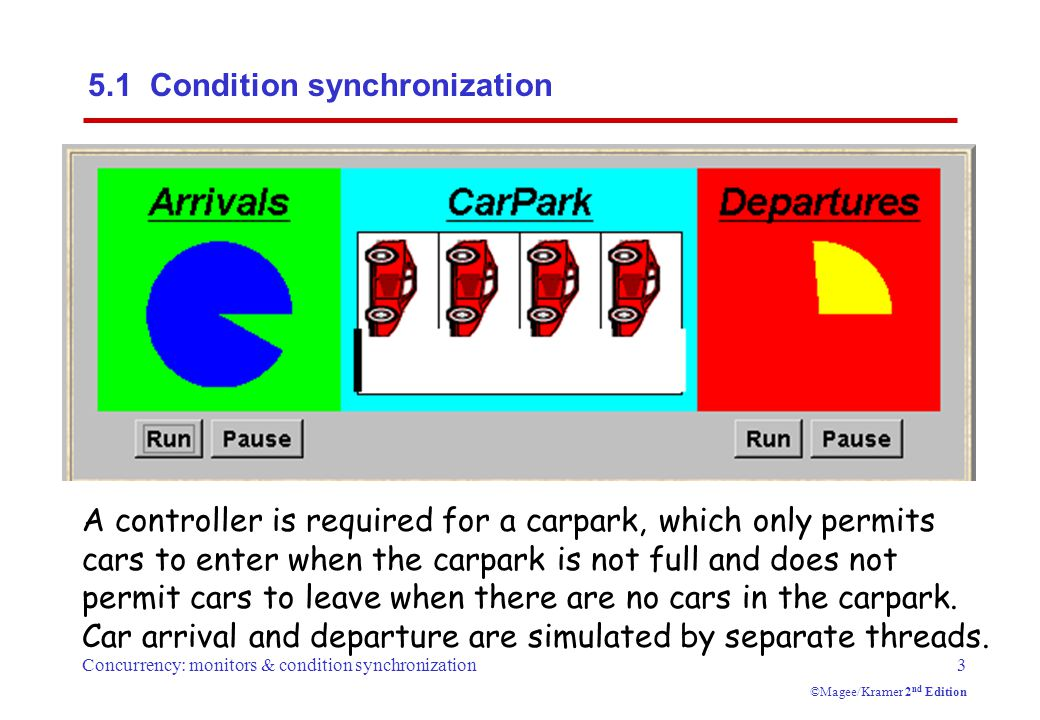 Concurrency: monitors & condition synchronization34 ©Magee/Kramer 2 nd Edition nested monitors - bounded buffer model const Max = 5 range Int = 0..Max SEMAPHORE...as before...