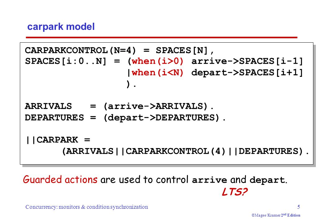 Concurrency: monitors & condition synchronization5 ©Magee/Kramer 2 nd Edition carpark model CARPARKCONTROL(N=4) = SPACES[N], SPACES[i:0..N] = (when(i>0) arrive->SPACES[i-1] |when(i SPACES[i+1] ).