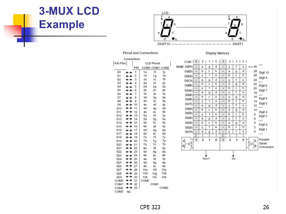 CPE 32326 3-MUX LCD Example