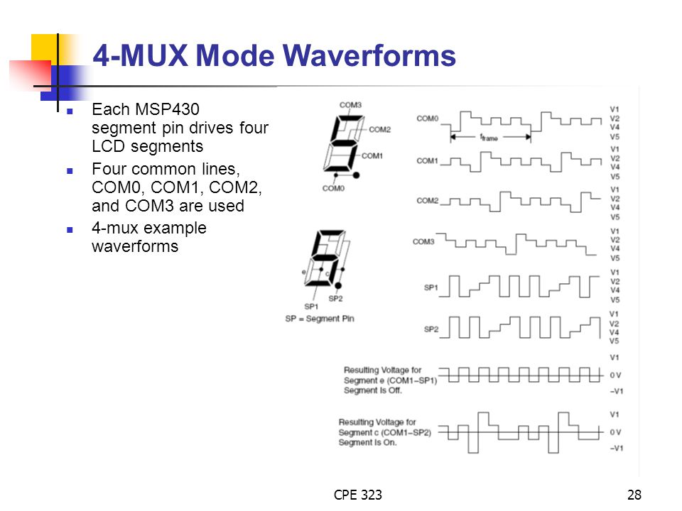 CPE 32328 4-MUX Mode Waverforms Each MSP430 segment pin drives four LCD segments Four common lines, COM0, COM1, COM2, and COM3 are used 4-mux example