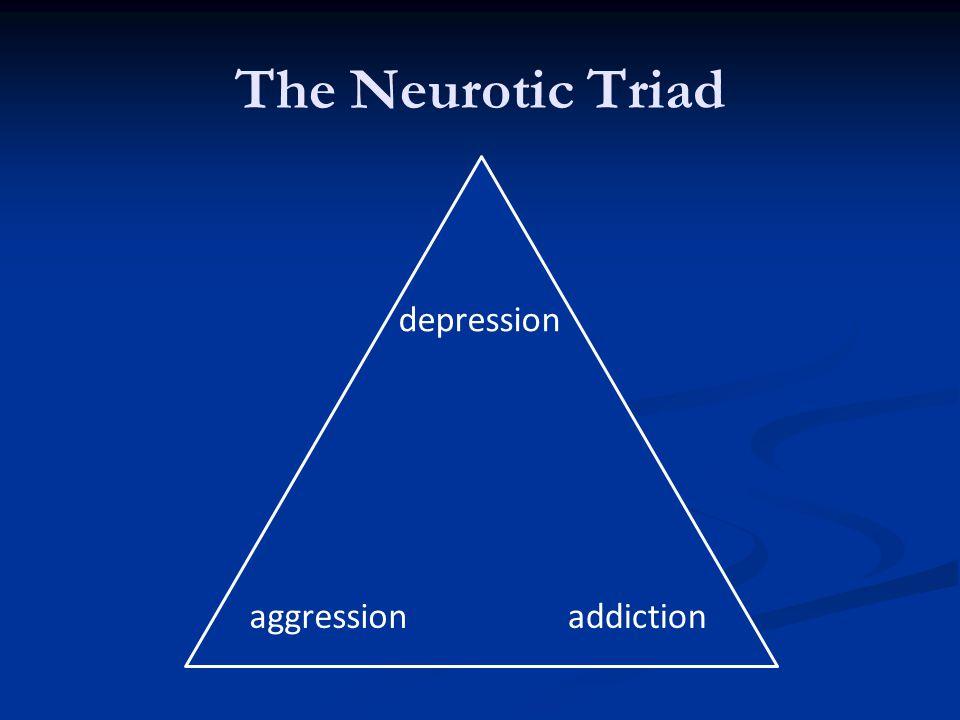 The Neurotic Triad addiction depression aggression