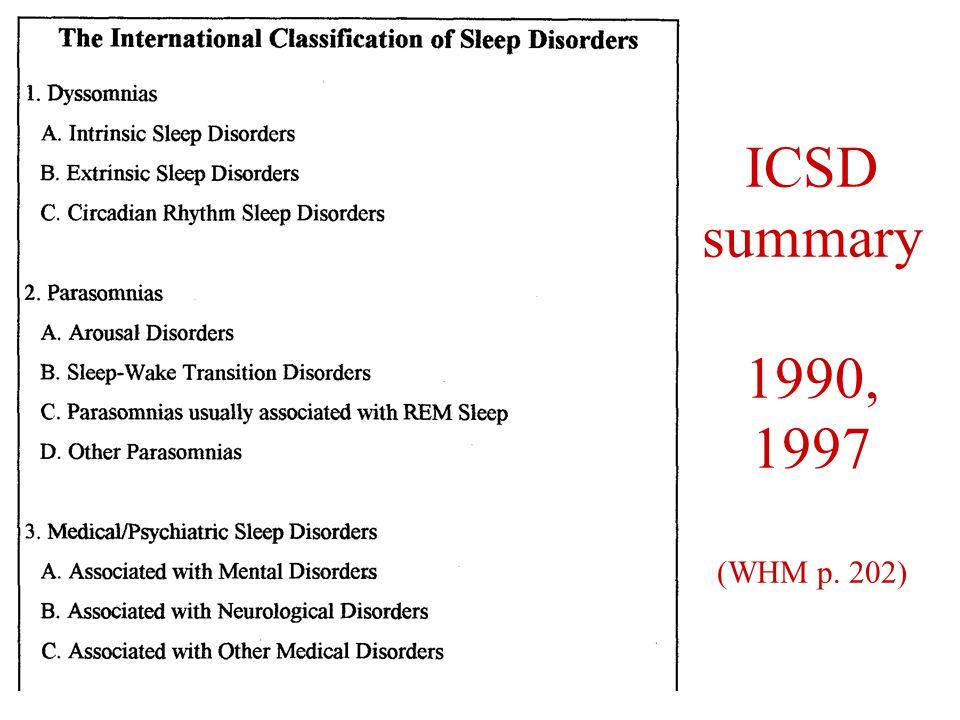 ICSD summary 1990, 1997 (WHM p. 202)