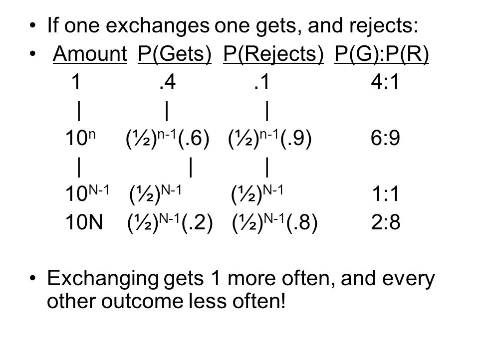 If one exchanges one gets, and rejects: Amount P(Gets) P(Rejects) P(G):P(R) 1.4.1 4:1 | | | 10 n (½) n-1 (.6) (½) n-1 (.9) 6:9 | | | 10 N-1 (½) N-1 (½) N-1 1:1 10N (½) N-1 (.2) (½) N-1 (.8) 2:8 Exchanging gets 1 more often, and every other outcome less often!