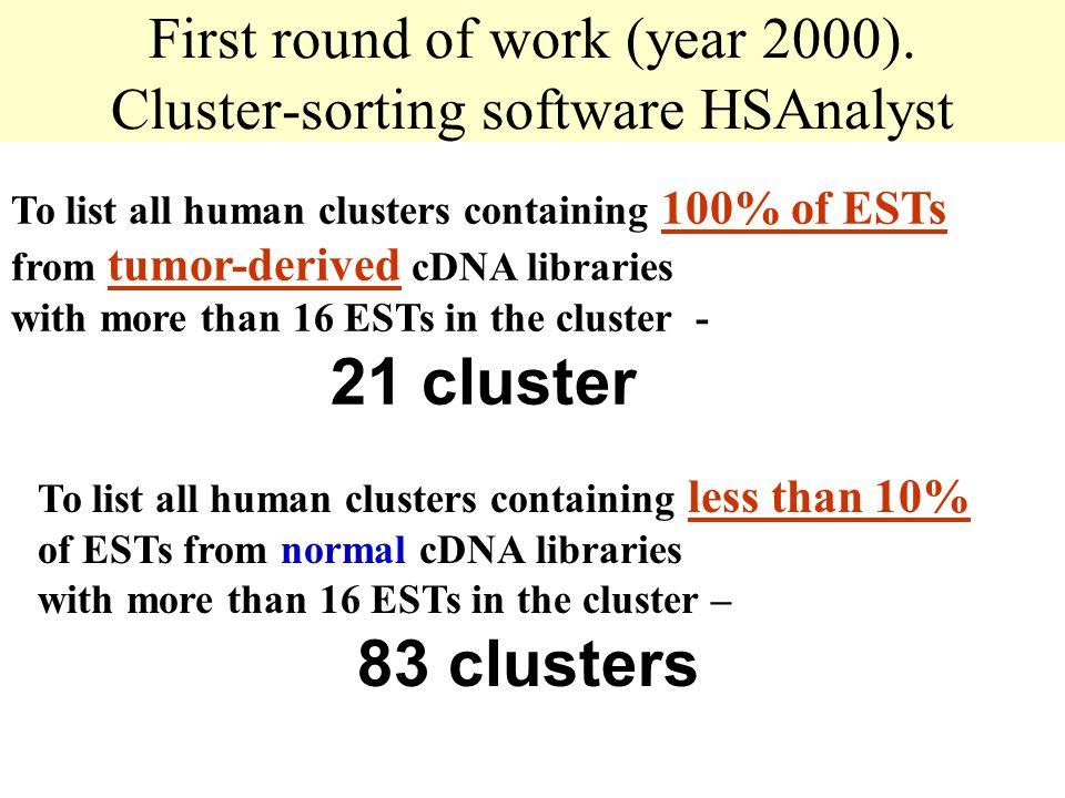 First round of work (year 2000).