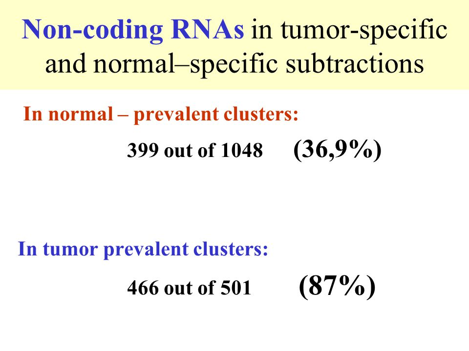 Non-coding RNAs in tumor-specific and normal–specific subtractions In normal – prevalent clusters: 399 out of 1048 (36,9%) In tumor prevalent clusters