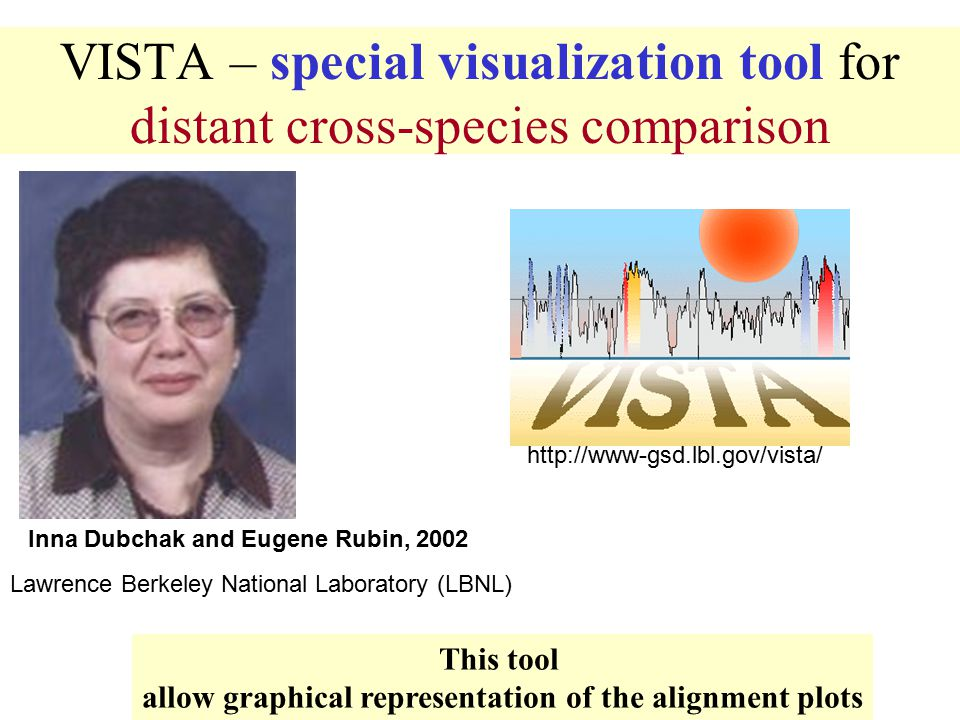 VISTA – special visualization tool for distant cross-species comparison http://www-gsd.lbl.gov/vista/ Inna Dubchak and Eugene Rubin, 2002 Lawrence Berkeley National Laboratory (LBNL) This tool allow graphical representation of the alignment plots