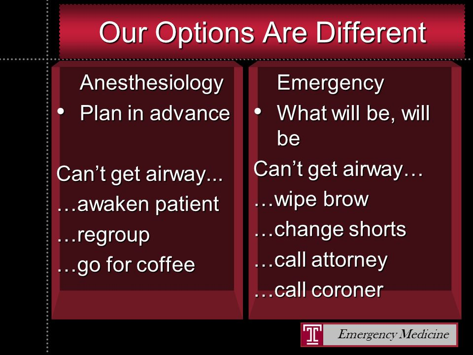 Emergency Medicine UsageUsage