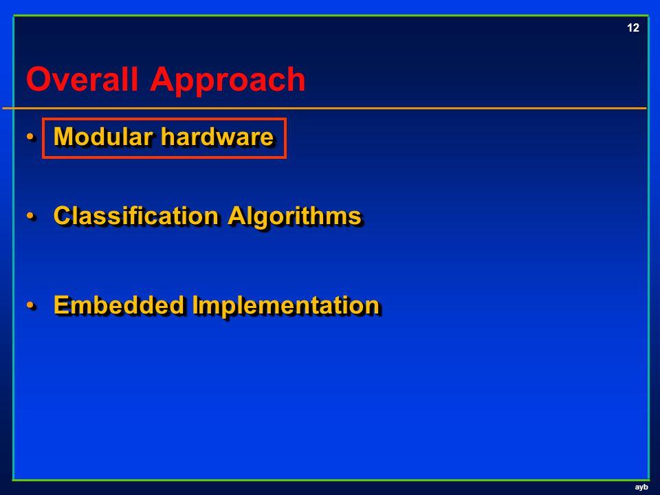 ayb 12 Overall Approach Modular hardware Modular hardware Classification Algorithms Classification Algorithms Embedded Implementation Embedded Impleme