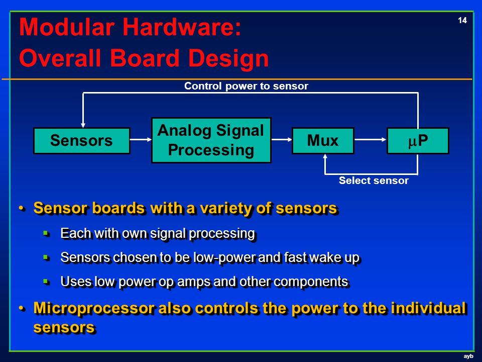 ayb 14 Modular Hardware: Overall Board Design Sensor boards with a variety of sensorsSensor boards with a variety of sensors  Each with own signal pr