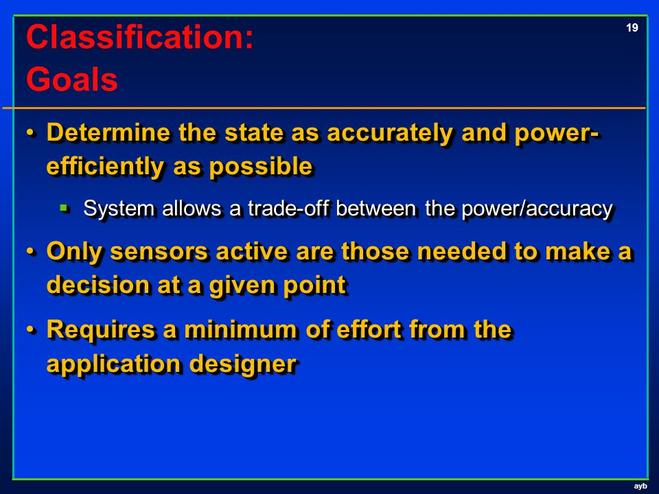 ayb 19 Classification: Goals Determine the state as accurately and power- efficiently as possibleDetermine the state as accurately and power- efficiently as possible  System allows a trade-off between the power/accuracy Only sensors active are those needed to make a decision at a given pointOnly sensors active are those needed to make a decision at a given point Requires a minimum of effort from the application designerRequires a minimum of effort from the application designer Determine the state as accurately and power- efficiently as possibleDetermine the state as accurately and power- efficiently as possible  System allows a trade-off between the power/accuracy Only sensors active are those needed to make a decision at a given pointOnly sensors active are those needed to make a decision at a given point Requires a minimum of effort from the application designerRequires a minimum of effort from the application designer