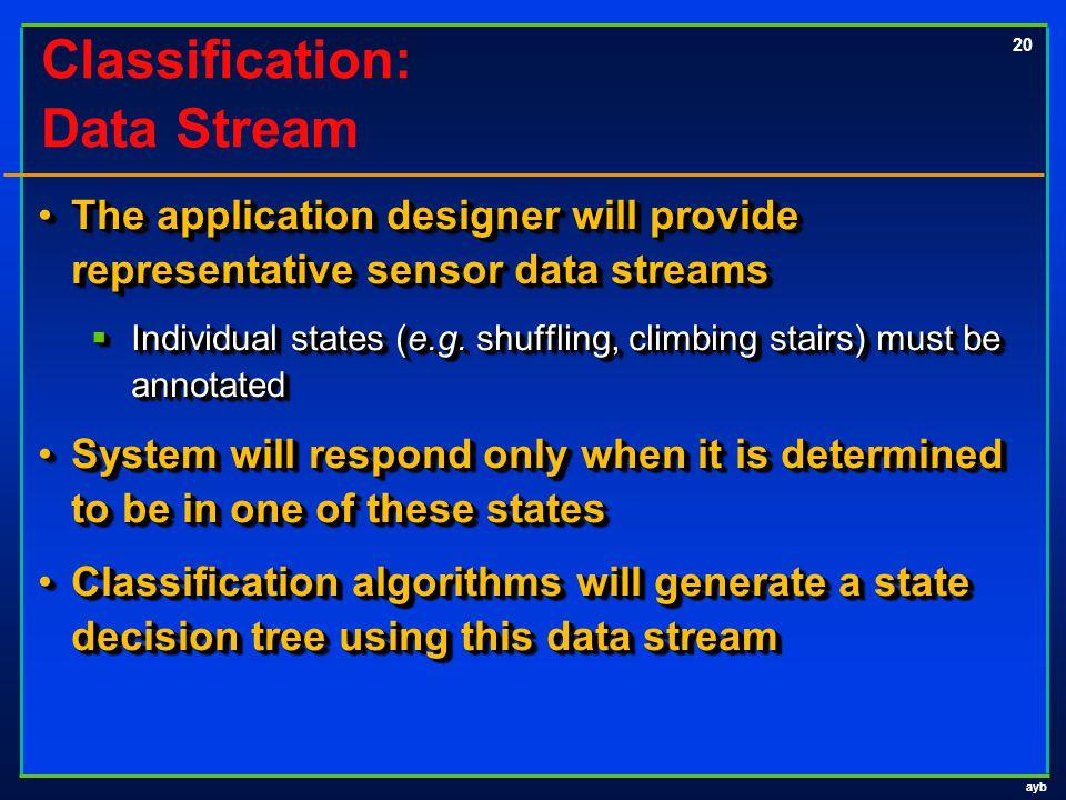 ayb 20 Classification: Data Stream The application designer will provide representative sensor data streamsThe application designer will provide repre