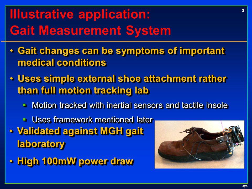 ayb 3 Illustrative application: Gait Measurement System Gait changes can be symptoms of important medical conditionsGait changes can be symptoms of im