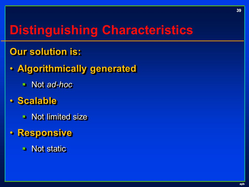 ayb 39 Distinguishing Characteristics Our solution is: Algorithmically generatedAlgorithmically generated  Not ad-hoc ScalableScalable  Not limited size ResponsiveResponsive  Not static Our solution is: Algorithmically generatedAlgorithmically generated  Not ad-hoc ScalableScalable  Not limited size ResponsiveResponsive  Not static
