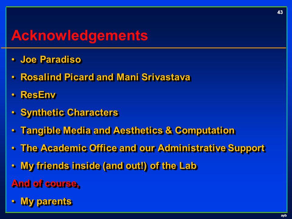 ayb 43 Acknowledgements Joe ParadisoJoe Paradiso Rosalind Picard and Mani SrivastavaRosalind Picard and Mani Srivastava ResEnvResEnv Synthetic Charact