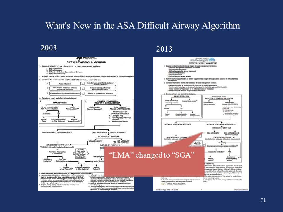 71 2003 2013 What s New in the ASA Difficult Airway Algorithm LMA changed to SGA