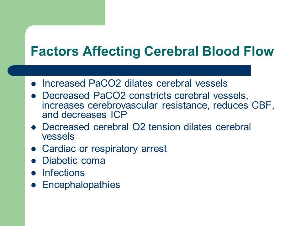 Factors Affecting Cerebral Blood Flow Increased PaCO2 dilates cerebral vessels Decreased PaCO2 constricts cerebral vessels, increases cerebrovascular