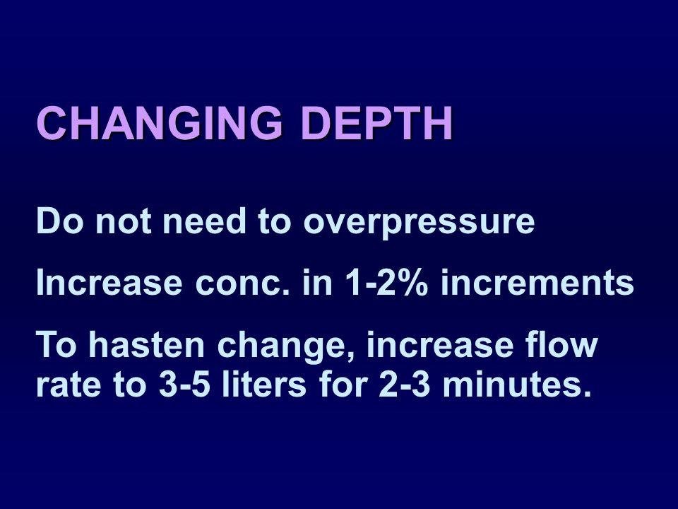 INDUCTION (WASH-IN) Premed with fentanyl (1.5 - 2 ug/kg) IV induction (propofol) Turn on Suprane  at 3-6% 3-5 liter flow for 5-10 minutes Reduce flows to 1-2 liters Adjust Suprane  conc.