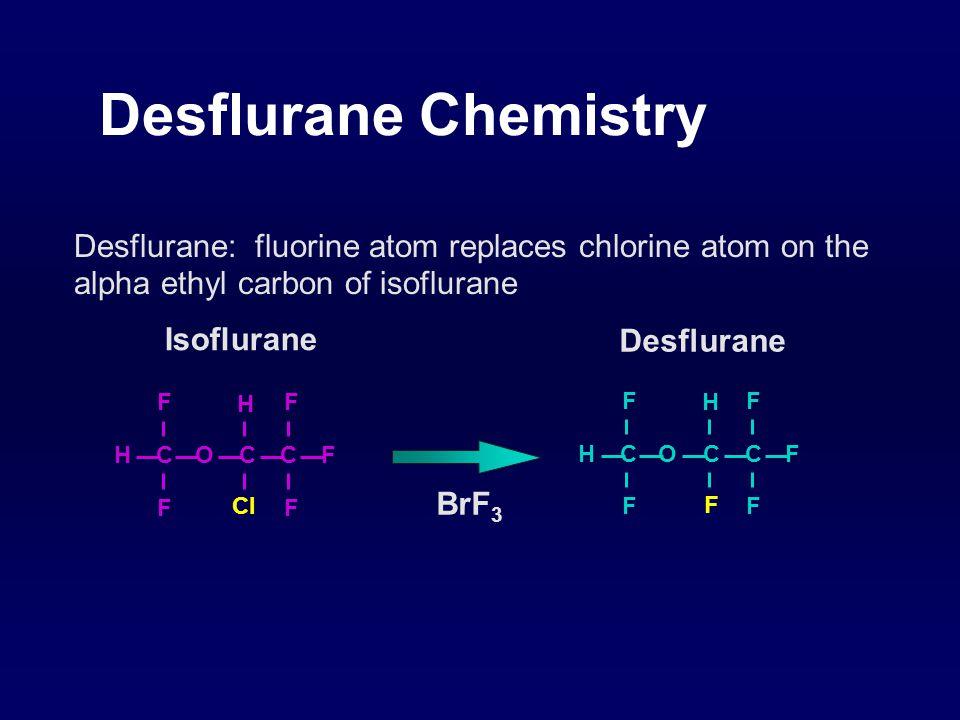Desflurane ®