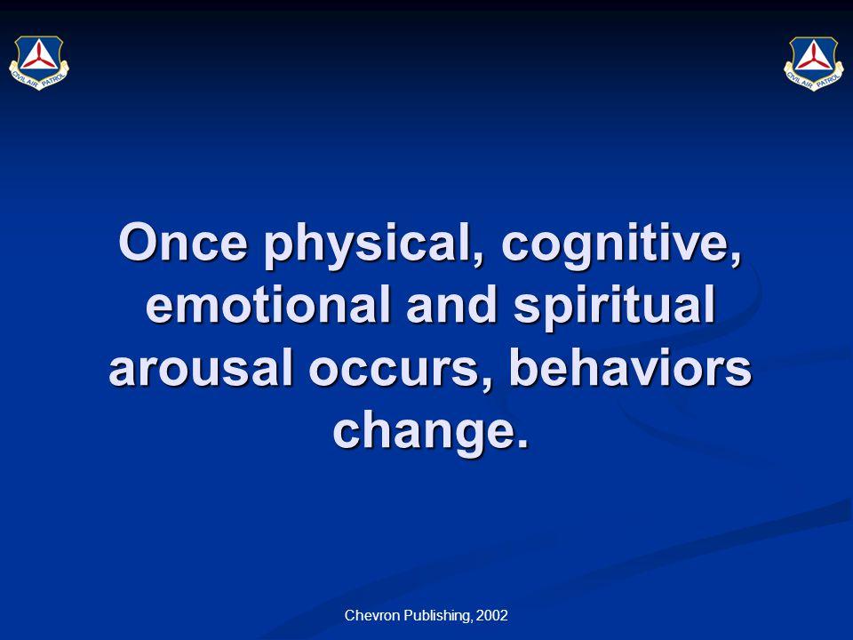 Indicators of Critical Incident Stress vs.