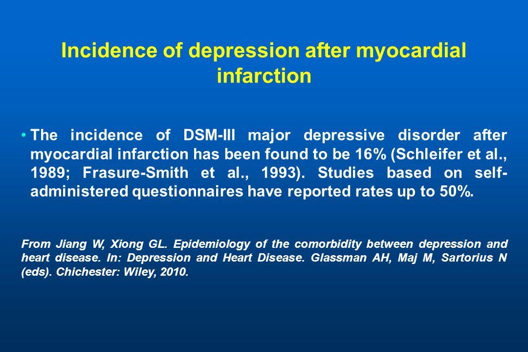Incidence of depression after myocardial infarction The incidence of DSM-III major depressive disorder after myocardial infarction has been found to be 16% (Schleifer et al., 1989; Frasure-Smith et al., 1993).