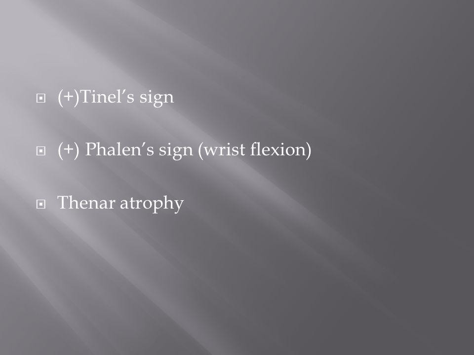  (+)Tinel's sign  (+) Phalen's sign (wrist flexion)  Thenar atrophy
