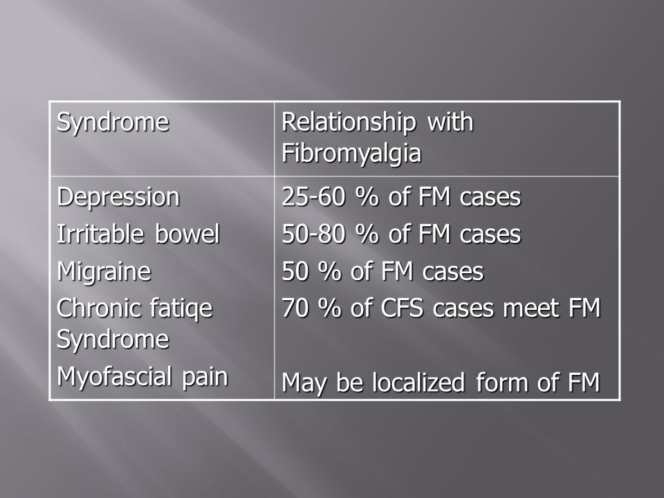  Classify as CFS or idiopathic Chronic Fatique if; Fatique persists or relapse for > 6 months History, physical examination and appropriate laboratory tests exclude any other cause for the chronic fatique