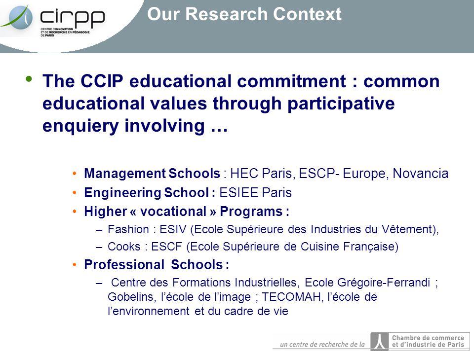 Our Research Context The CCIP educational commitment : common educational values through participative enquiery involving … Management Schools : HEC P