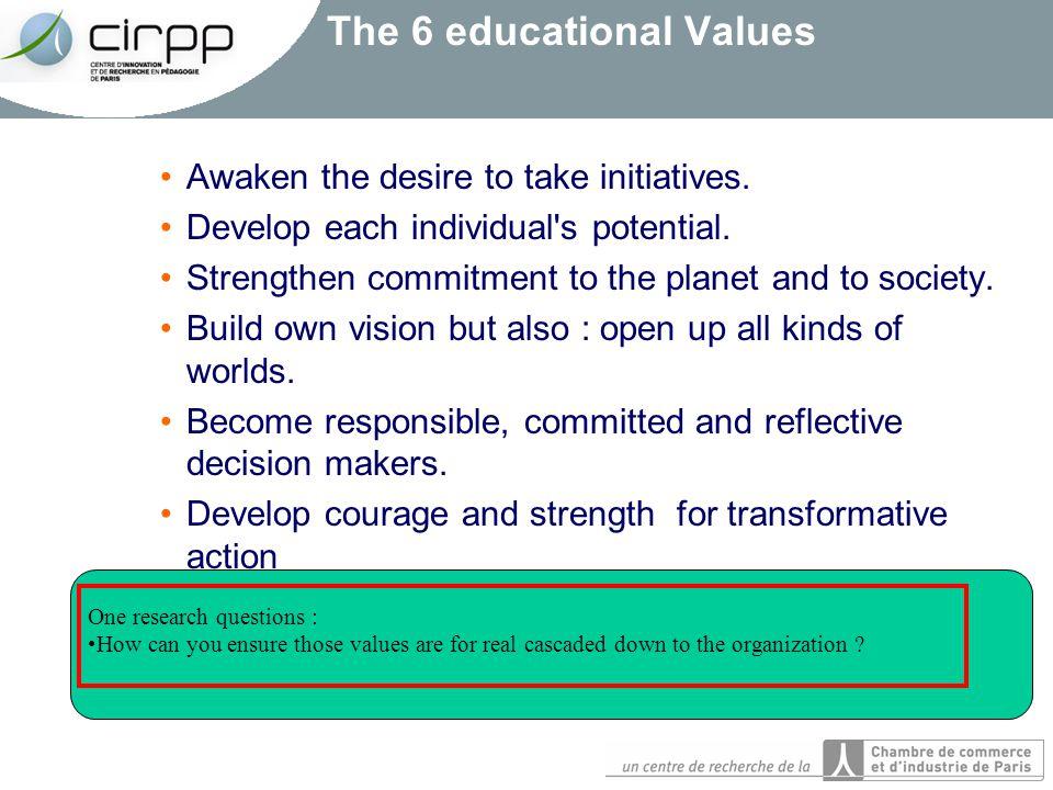 The 6 educational Values Awaken the desire to take initiatives.