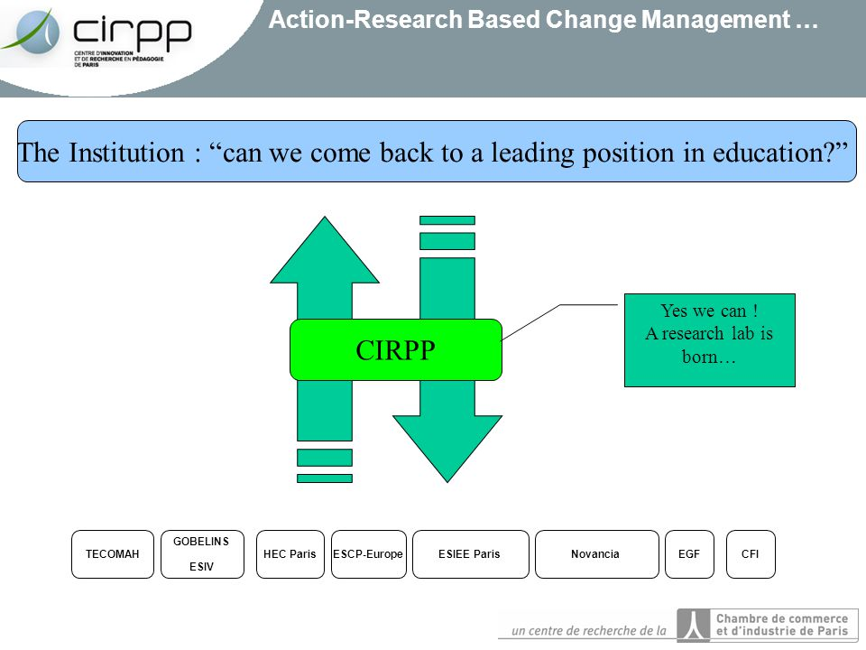 Action-Research Based Change Management … The Institution : can we come back to a leading position in education HEC Paris ESCP-Europe ESIEE Paris Novancia EGF CFI GOBELINS ESIV TECOMAH CIRPP Yes we can .