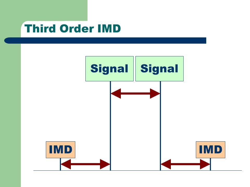 Signal IMD Third Order IMD
