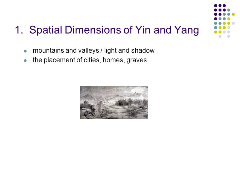 1. Spatial Dimensions of Yin and Yang mountains and valleys / light and shadow the placement of cities, homes, graves