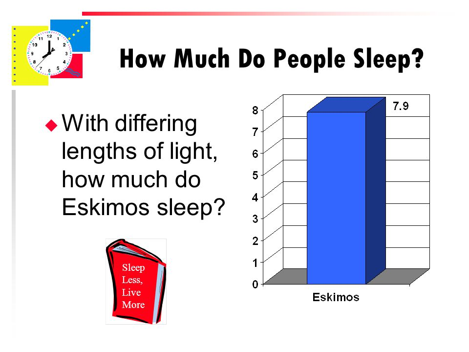 How Much Do People Sleep. u With differing lengths of light, how much do Eskimos sleep.