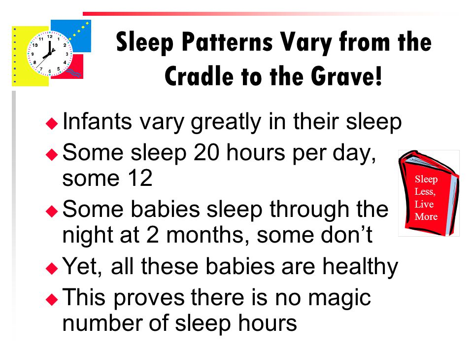 Sleep Patterns Vary from the Cradle to the Grave.