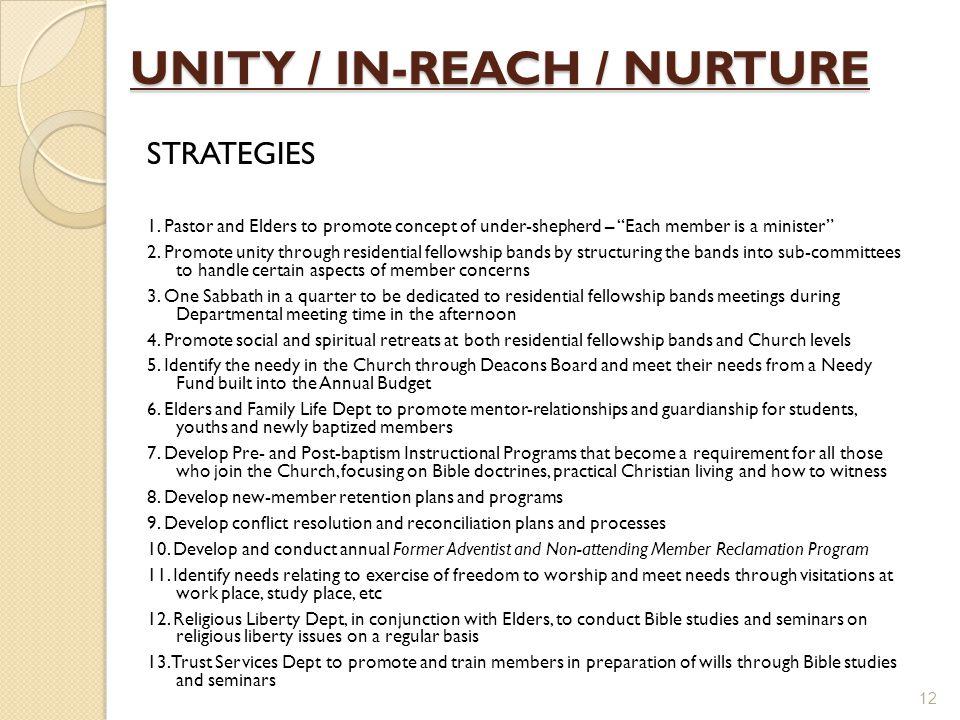 UNITY / IN-REACH / NURTURE STRATEGIES 1.