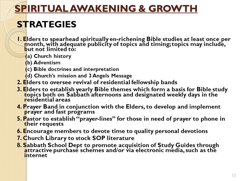 SPIRITUAL AWAKENING & GROWTH STRATEGIES 1.