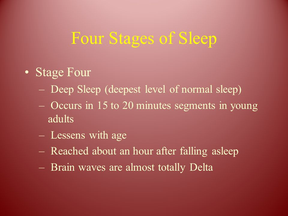 Four Stages of Sleep Stage Four – Deep Sleep (deepest level of normal sleep) – Occurs in 15 to 20 minutes segments in young adults – Lessens with age – Reached about an hour after falling asleep – Brain waves are almost totally Delta