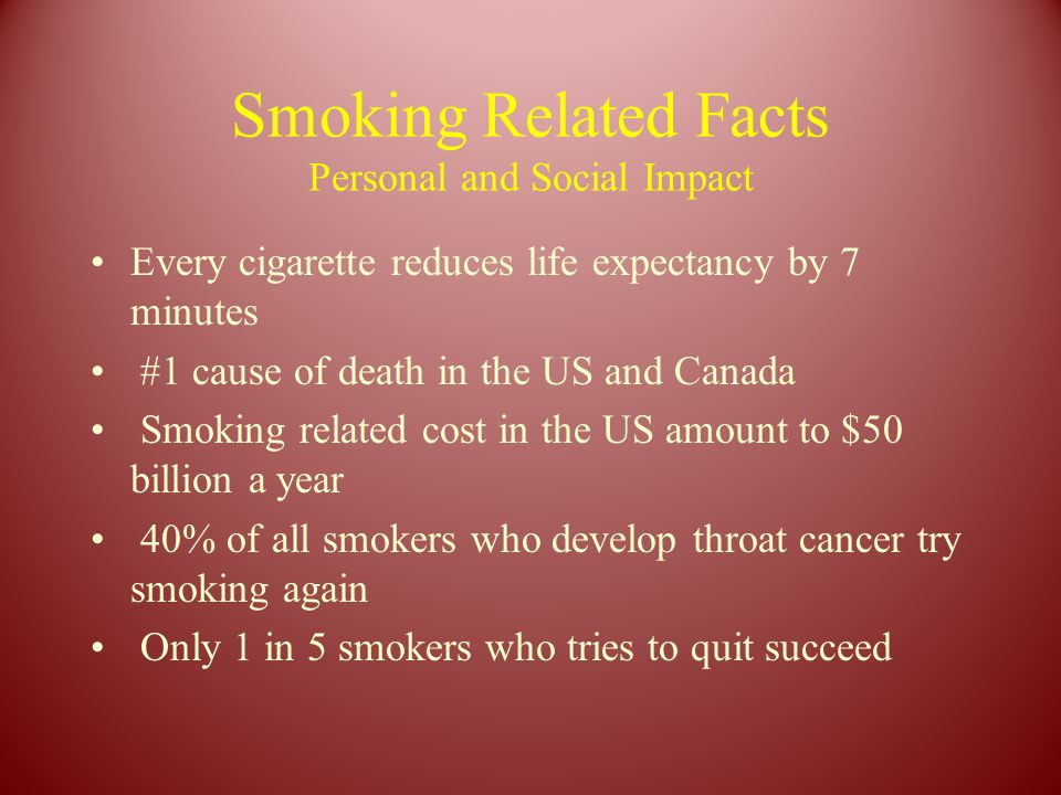 Smoking Related Facts Personal and Social Impact Every cigarette reduces life expectancy by 7 minutes #1 cause of death in the US and Canada Smoking r