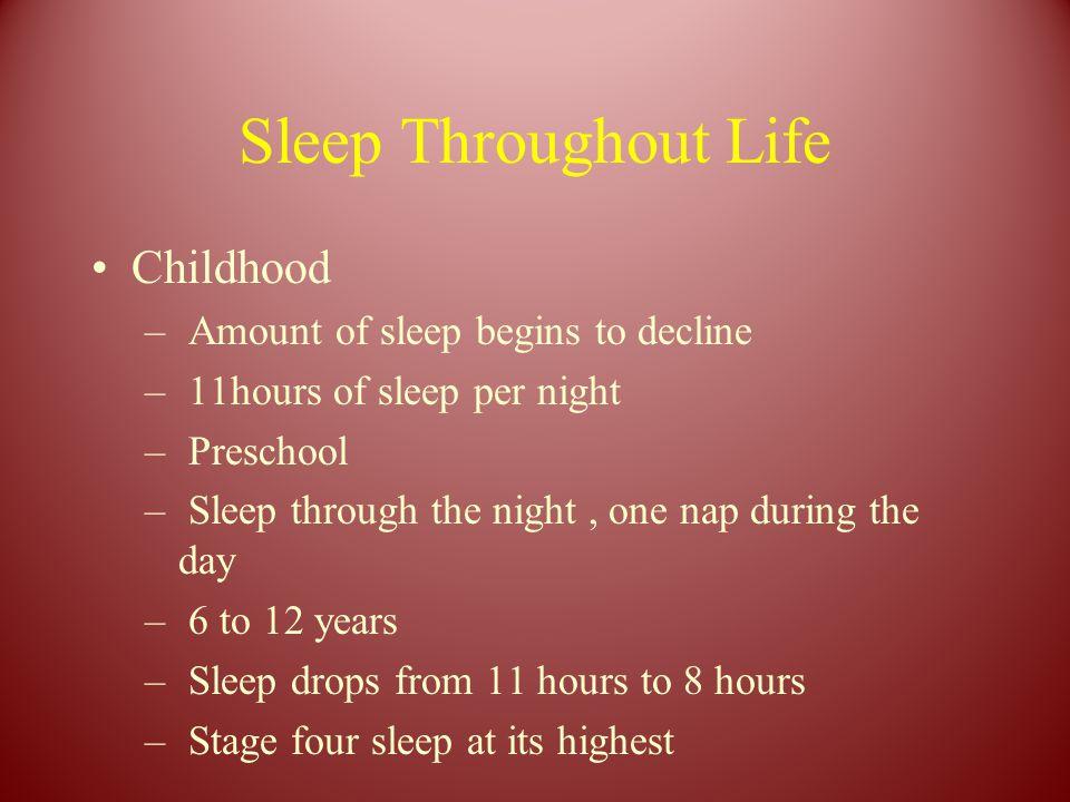 Sleep Throughout Life Childhood – Amount of sleep begins to decline – 11hours of sleep per night – Preschool – Sleep through the night, one nap during