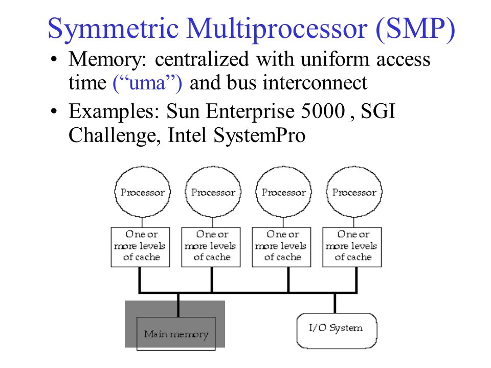 Symmetric Multiprocessor (SMP) Memory: centralized with uniform access time ( uma ) and bus interconnect Examples: Sun Enterprise 5000, SGI Challenge, Intel SystemPro