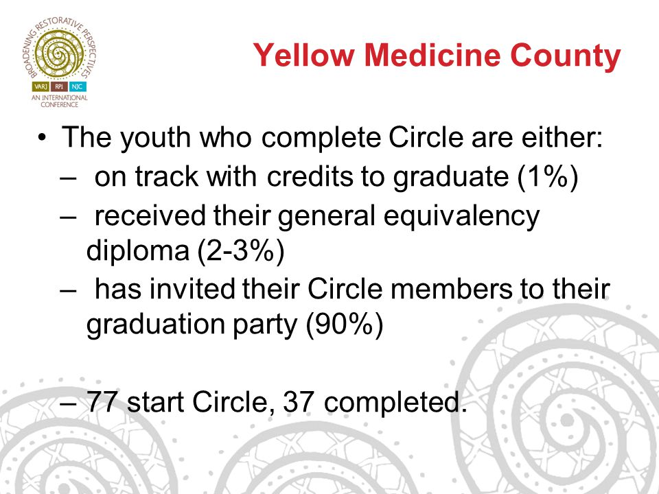 Yellow Medicine County The youth who complete Circle are either: – on track with credits to graduate (1%) – received their general equivalency diploma (2-3%) – has invited their Circle members to their graduation party (90%) –77 start Circle, 37 completed.