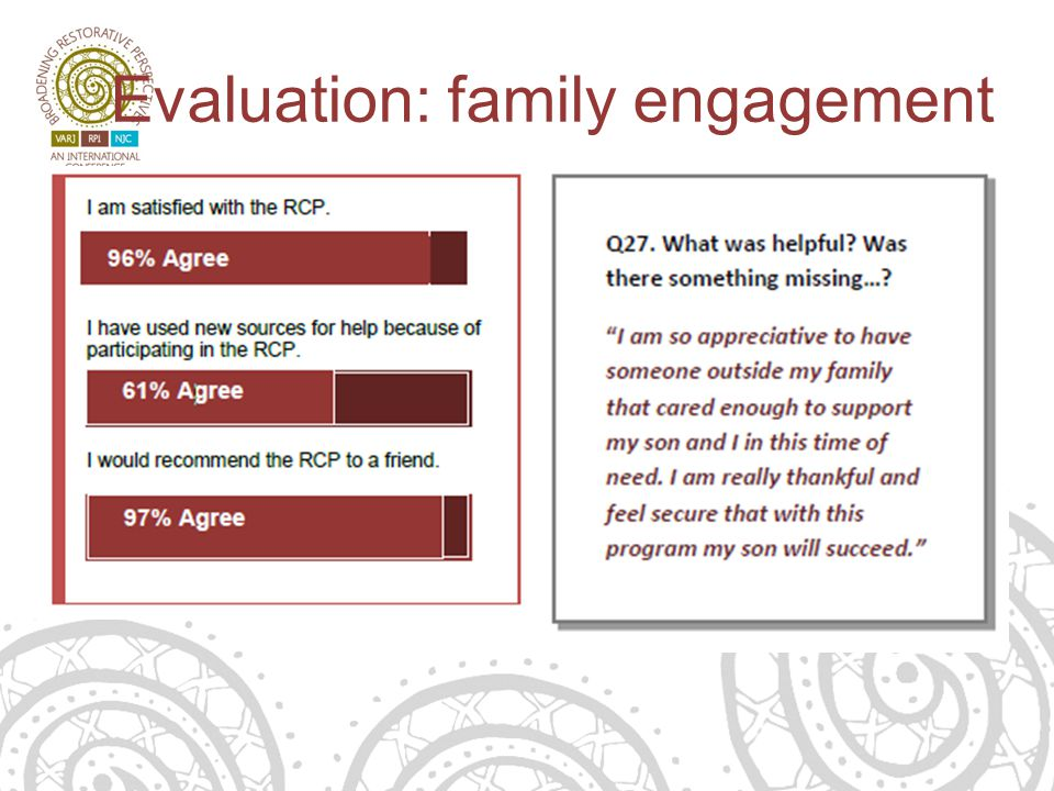 Evaluation: family engagement