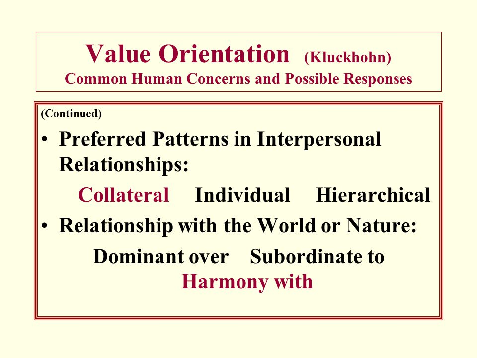 Value Orientation (Kluckhohn) Common Human Concerns and Possible Responses (Continued) Preferred Patterns in Interpersonal Relationships: Collateral Individual Hierarchical Relationship with the World or Nature: Dominant over Subordinate to Harmony with