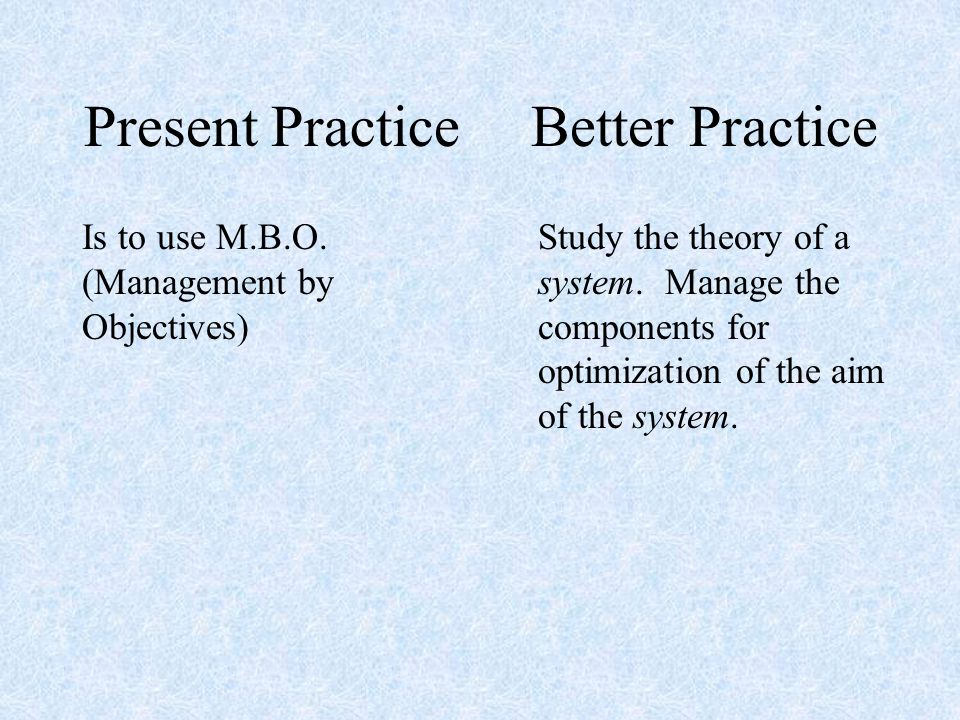 Present Practice Is to use M.B.O.(Management by Objectives) Study the theory of a system.