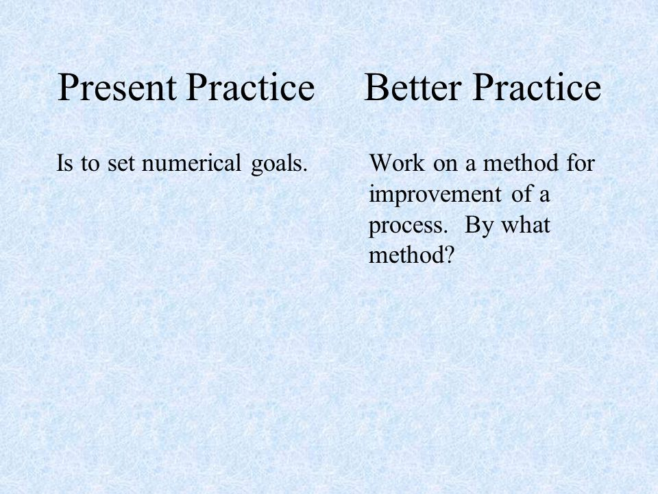 Present Practice Is to set numerical goals.Work on a method for improvement of a process.