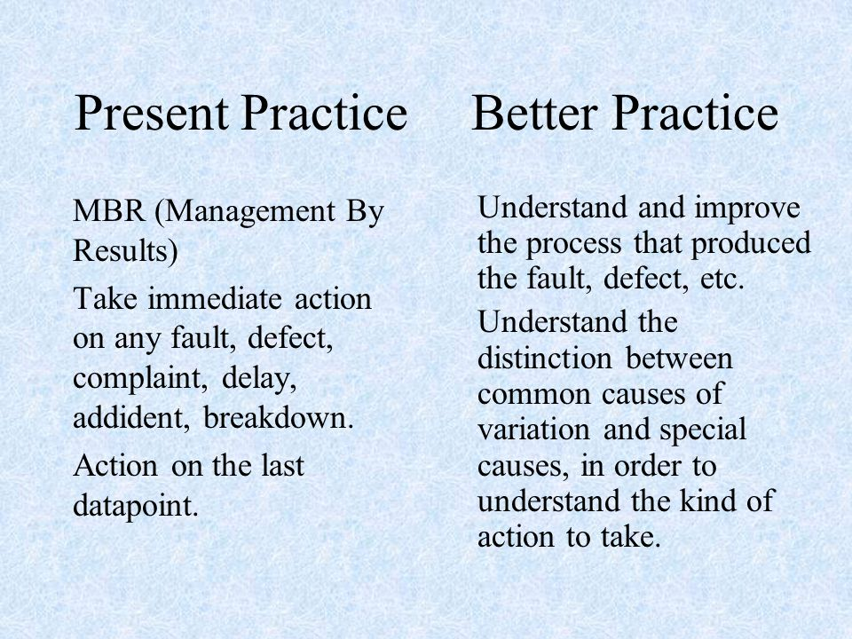 Present Practice MBR (Management By Results) Take immediate action on any fault, defect, complaint, delay, addident, breakdown.