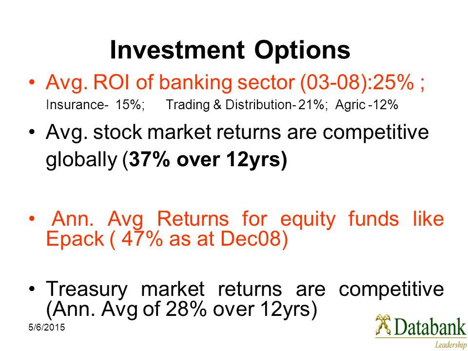 5/6/2015 Investment Options Avg.