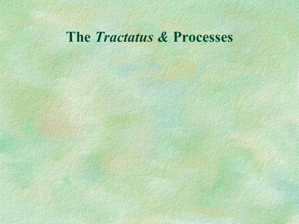 The Tractatus & Processes