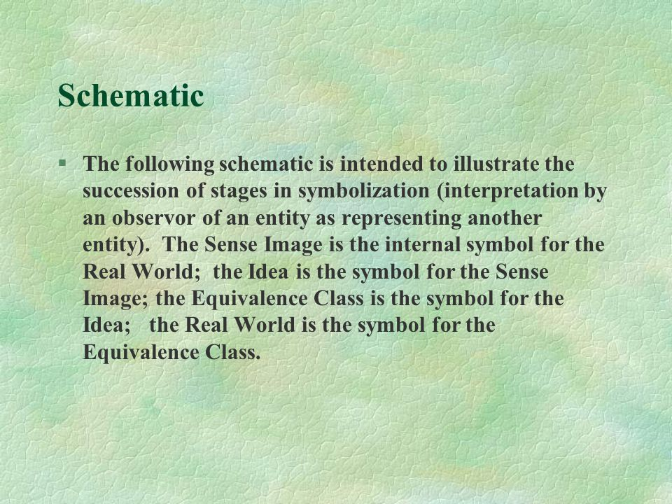 Schematic §The following schematic is intended to illustrate the succession of stages in symbolization (interpretation by an observor of an entity as