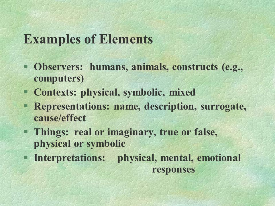 Stages in Development of Symbols §Physical World §Sense Images §Immediate Interpretation §Awareness §Ideation §Conceptualization—Symbol to Process